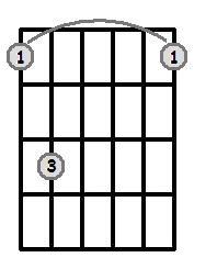 Bar Chords - Root 6 - Minor 7