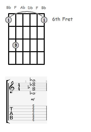 Chord Theory And Construction On The Guitar - Online Guitar Books