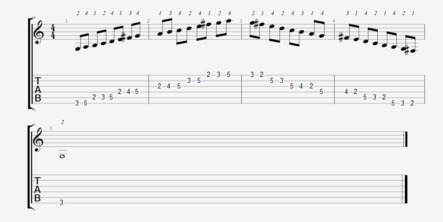Major Scales Position 1 Tabs