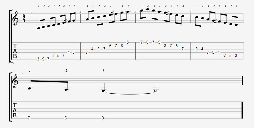 Major Scales Position 2 Tabs