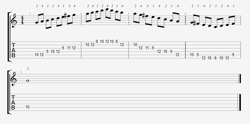Major Scales Position 4 Tabs