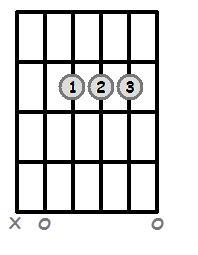 A Major Open Chord