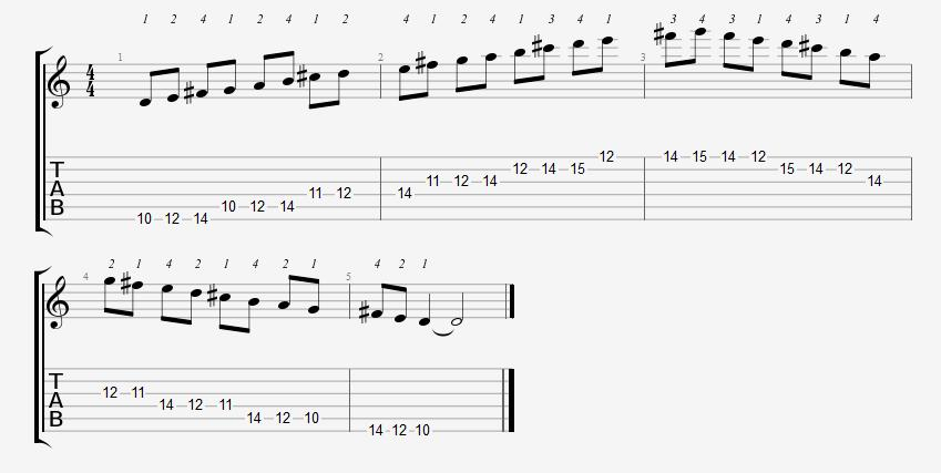 D Major Scale 10th Position Notes