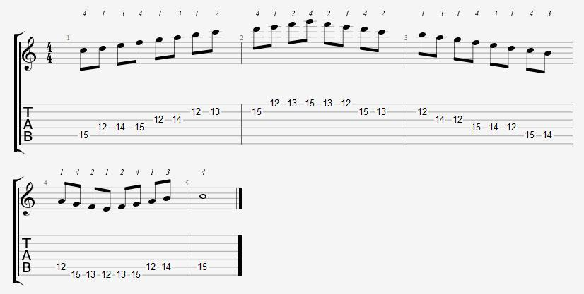 C Major Scale 12th Position Notes