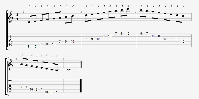 C Major Scale 7th Position Notes