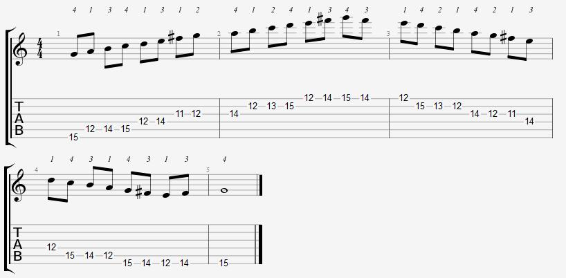 G Major Scale 11th Position Frets