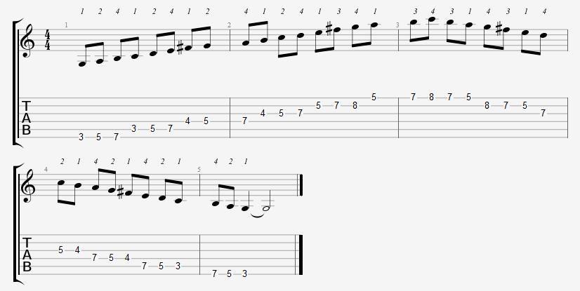 G Major Scale Positions On The Guitar Fretboard Online Guitar Books