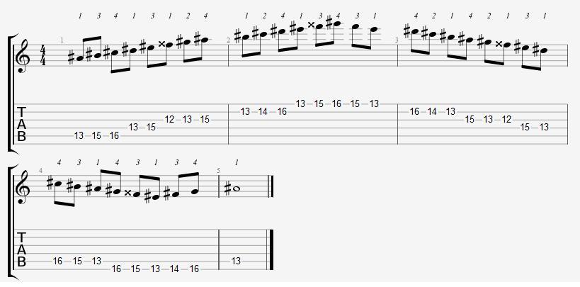 A Sharp Dorian Mode 12th Position Notes