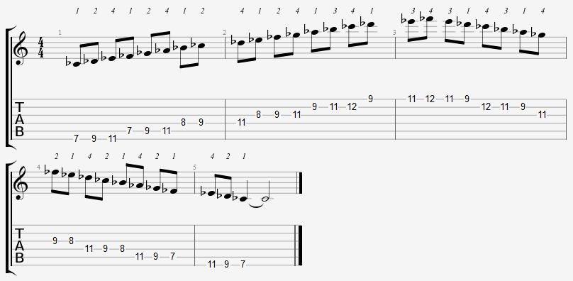 C Flat Major Scale 7th Position Notes