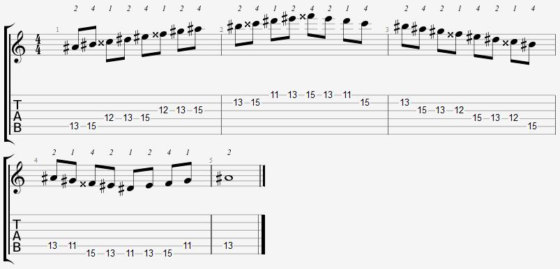 A Sharp Mixolydian Mode 11th Position Notes