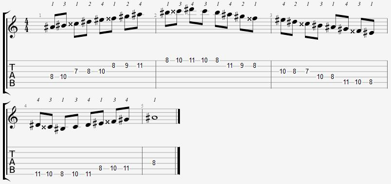 A Sharp Mixolydian Mode 7th Position Notes