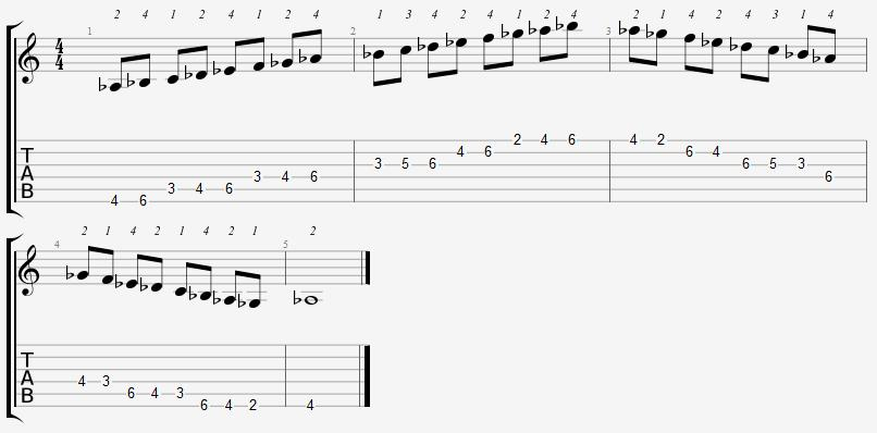 A Flat Mixolydian Mode 2nd Position Notes