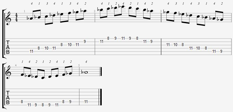 A Flat Mixolydian Mode 8th Position Notes