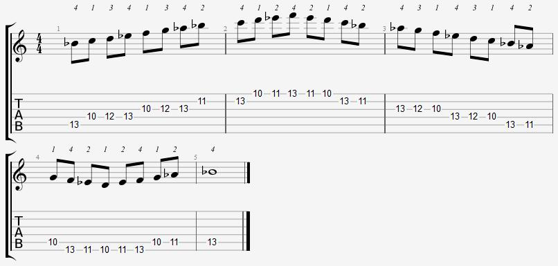 B Flat Mixolydian Mode 10th Position Notes