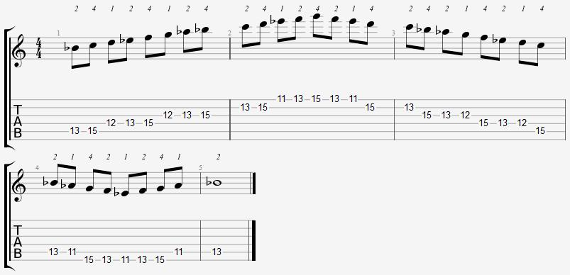 B Flat Mixolydian Mode 11th Position Notes