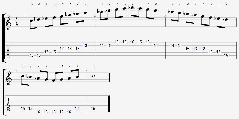 C Phrygian Mode 12th Position Notes