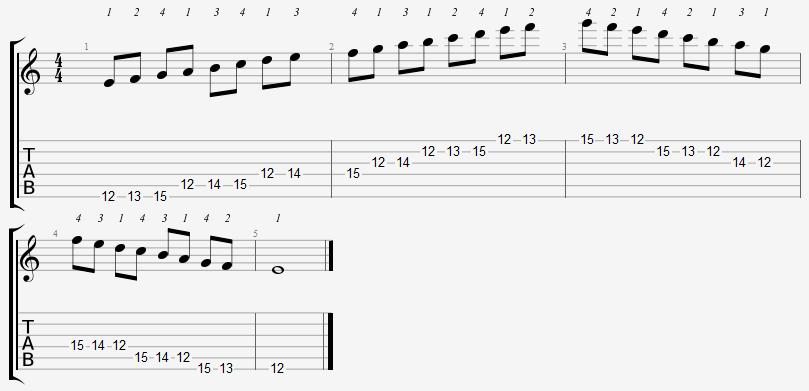 E Phrygian Mode 12th Position Notes