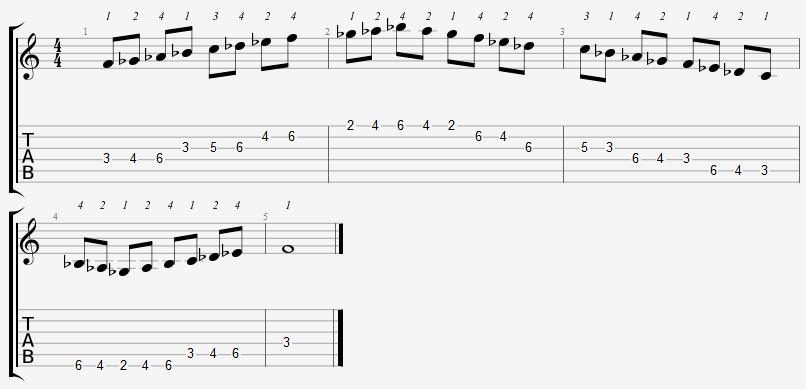 F Phrygian Mode 2nd Position Notes