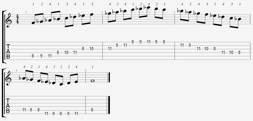 F Phrygian Mode 8th Position Notes