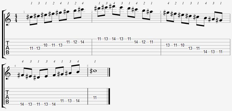 C Sharp Mixolydian Mode 10th Position Notes