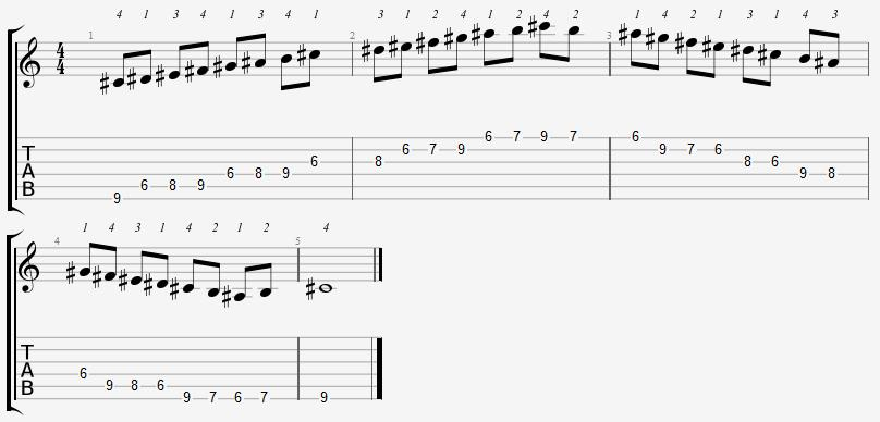 C Sharp Mixolydian Mode 6th Position Notes