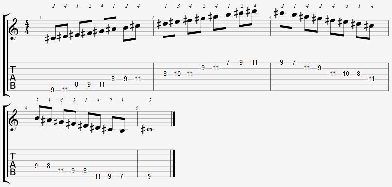 C Sharp Mixolydian Mode 7th Position Notes