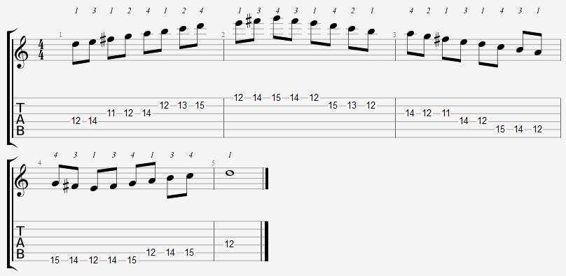 D Mixolydian Mode 11th Position Notes