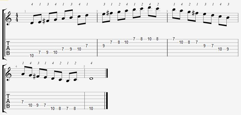 D Mixolydian Mode 7th Position Notes