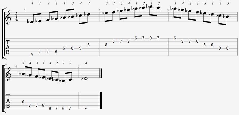 D Flat Mixolydian Mode 6th Position Notes