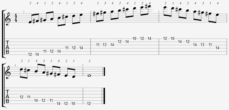 E Mixolydian Mode 10th Position Notes