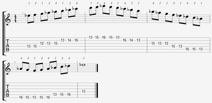 E Flat Mixolydian Mode 12th Position Notes