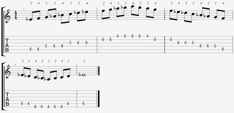 E Flat Mixolydian Mode 4th Position Notes