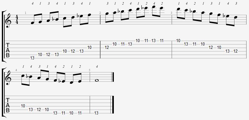 F Mixolydian Mode 10th Position Notes