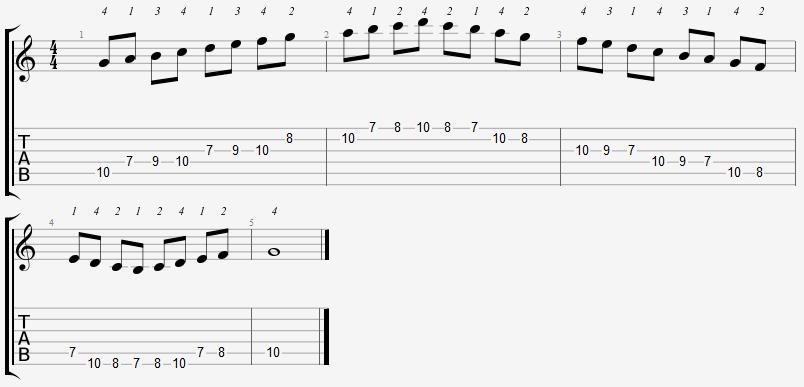 G Mixolydian Mode 7th Position Notes