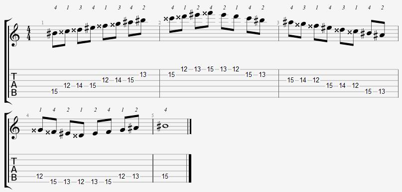 E Sharp Mixolydian Mode 12th Position Notes