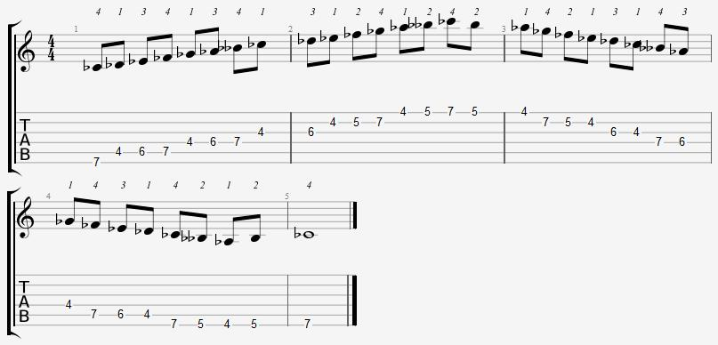 C Flat Mixolydian Mode 4th Position Notes