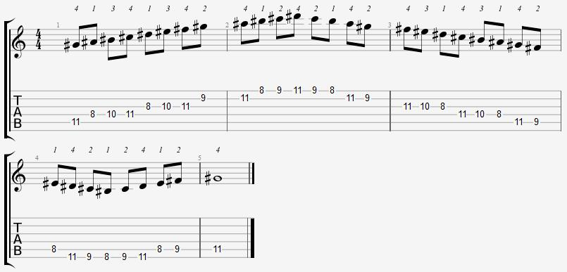G Sharp Mixolydian Mode 8th Position Notes