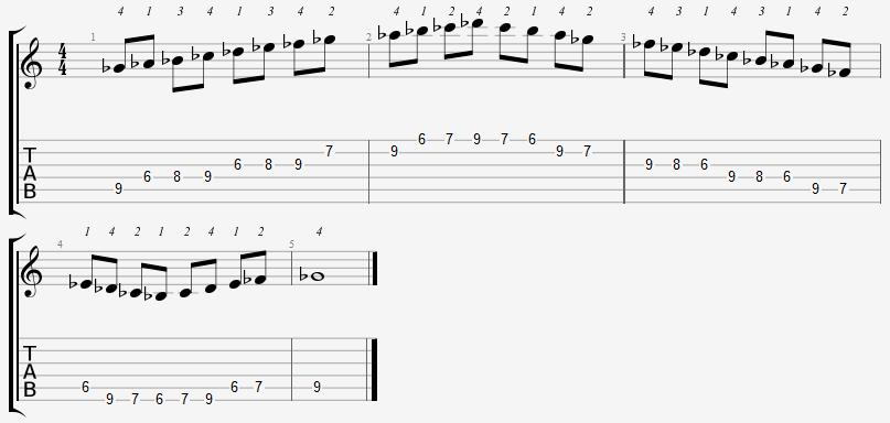 G Flat Mixolydian Mode 6th Position Notes