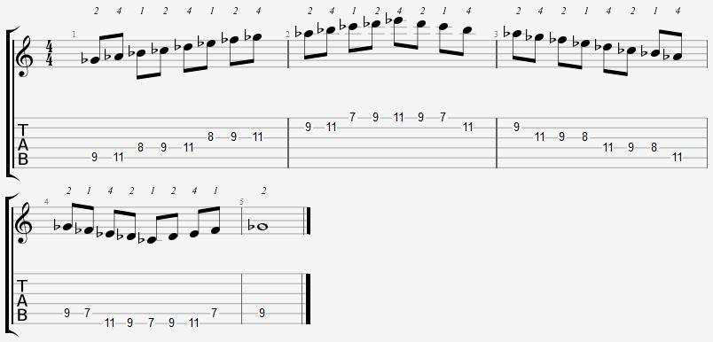 G Flat Mixolydian Mode 7th Position Notes