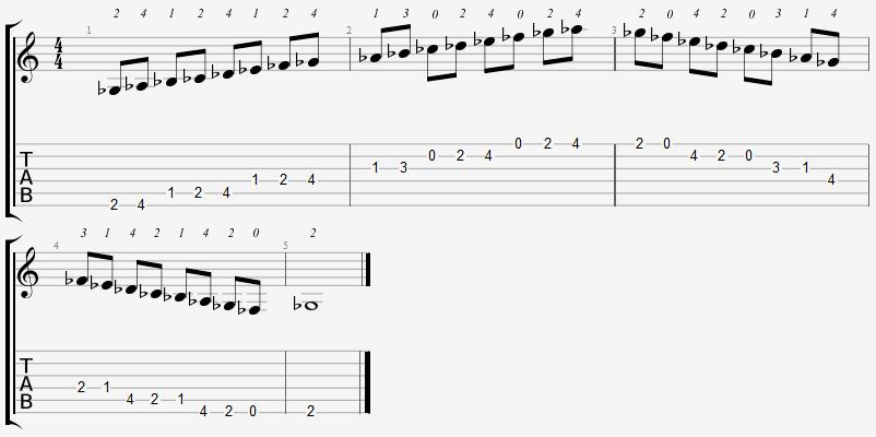 G Flat Mixolydian Mode Open Position Notes