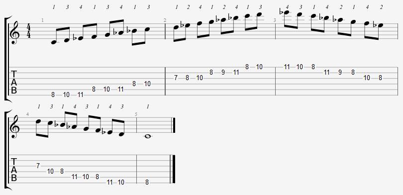 C Aeolian Mode 7th Position Notes