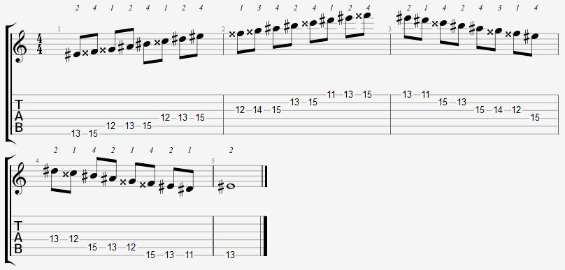 E Sharp Mixolydian Mode 11th Position Notes