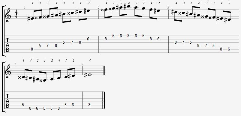 E Sharp Mixolydian Mode 5th Position Notes