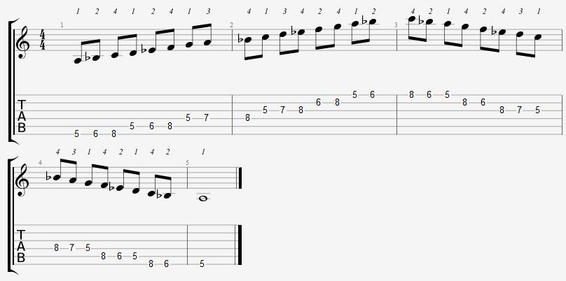 A Locrian Mode 5th Position Notes
