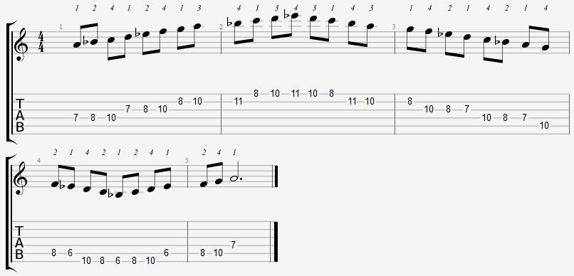 A Locrian Mode 6th Position Notes