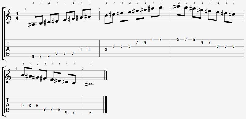 A Sharp Locrian Mode 6th Position Notes