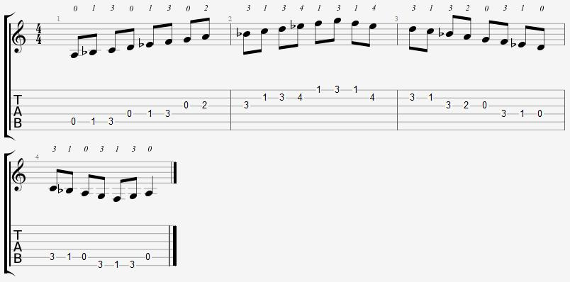 A Locrian Mode Open Position Notes