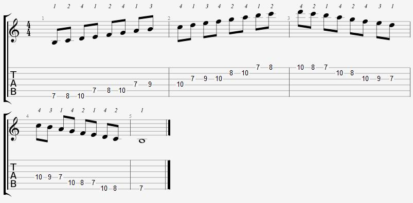 B Locrian Mode 7th Position Notes