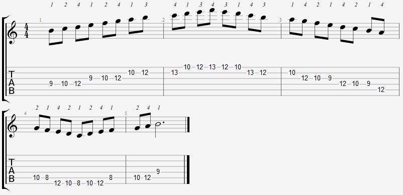 B Locrian Mode 8th Position Notes