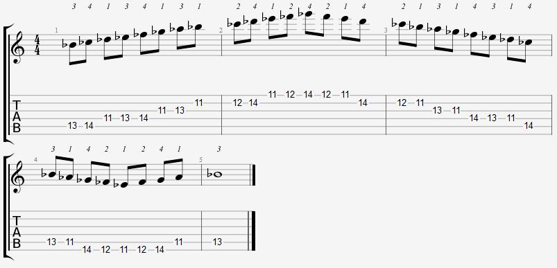 B Flat Locrian Mode 11th Position Notes